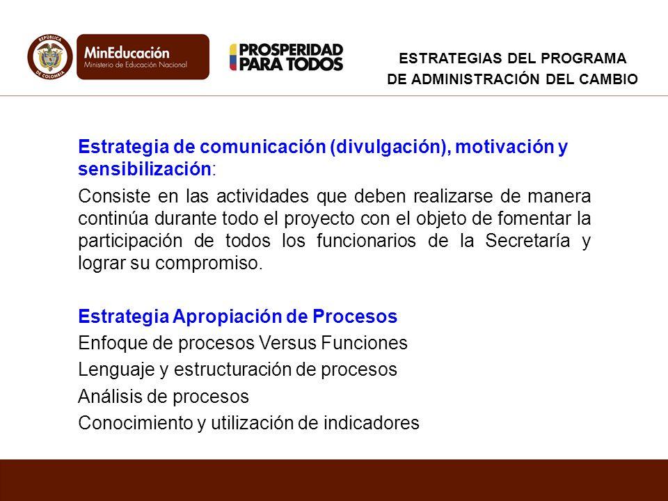ESTRATEGIAS DEL PROGRAMA DE ADMINISTRACIÓN DEL CAMBIO