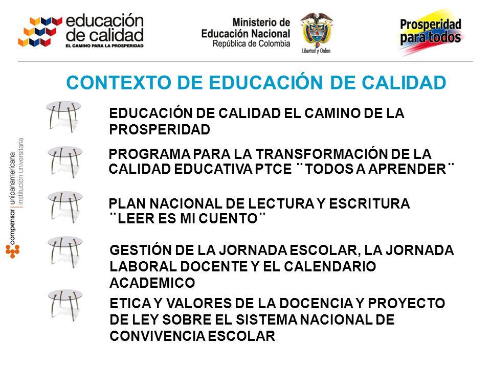 CONTEXTO DE EDUCACIÓN DE CALIDAD