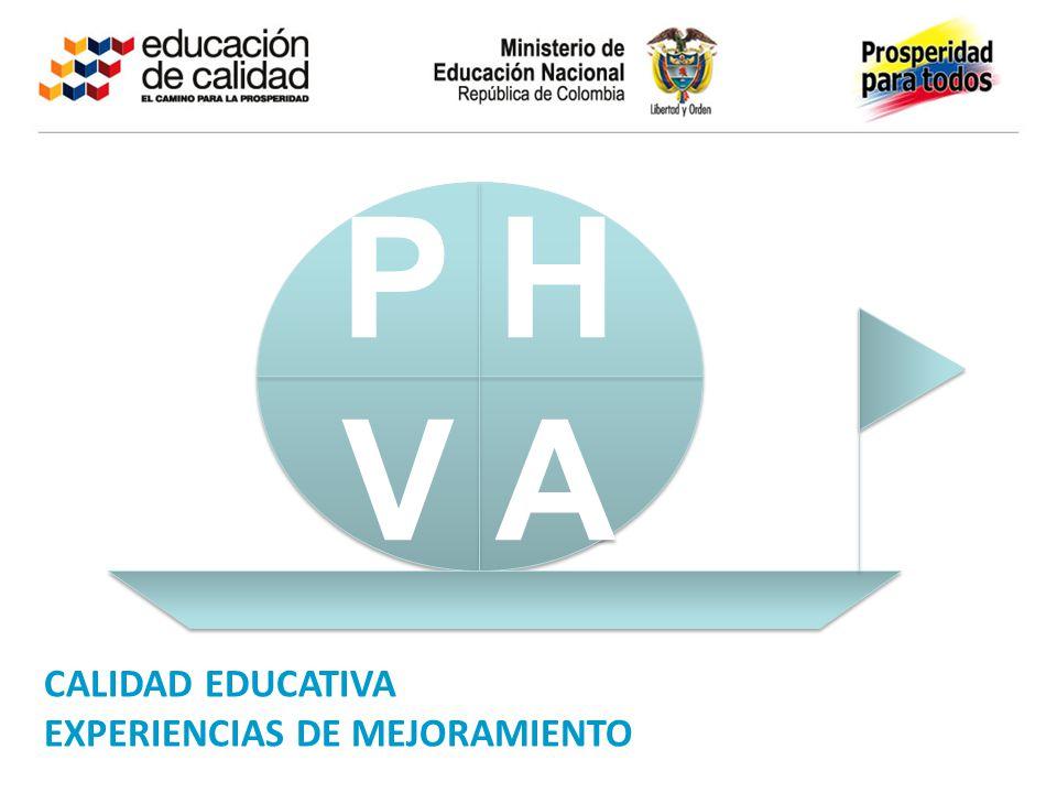 P H V A CALIDAD EDUCATIVA EXPERIENCIAS DE MEJORAMIENTO