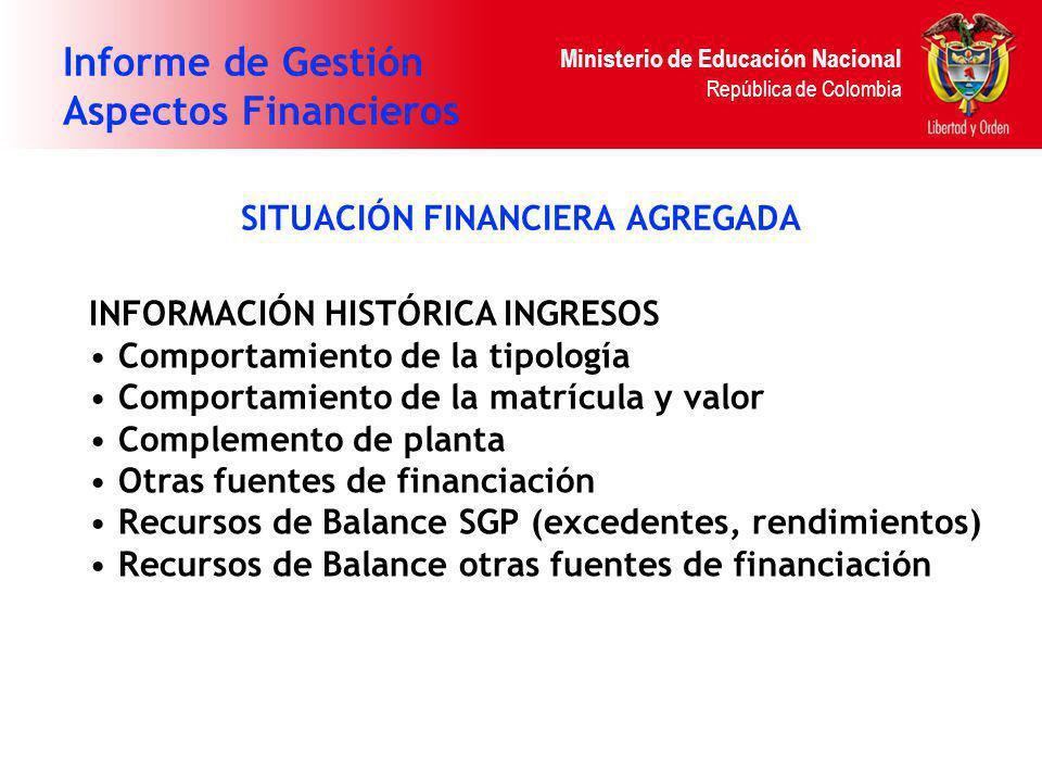 Informe de Gestión Aspectos Financieros