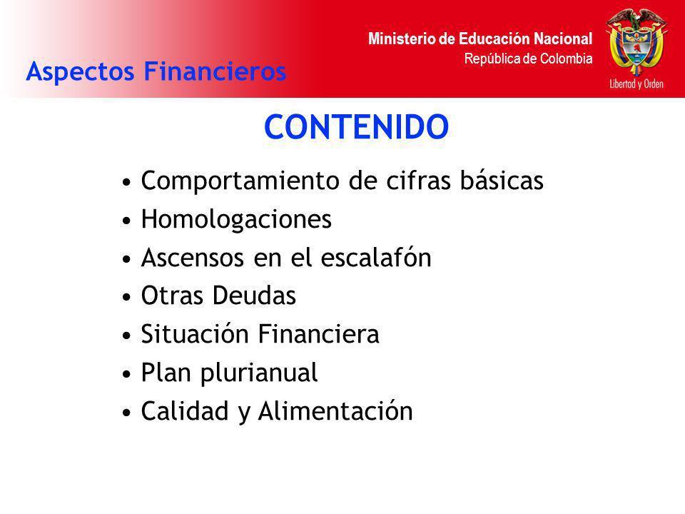 CONTENIDO Aspectos Financieros Comportamiento de cifras básicas