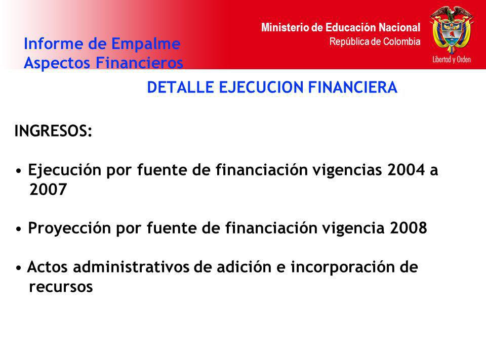 Informe de Empalme Aspectos Financieros