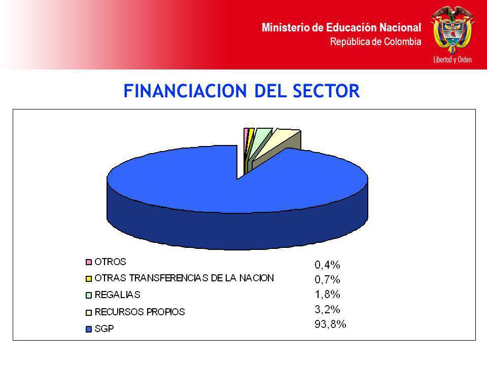 FINANCIACION DEL SECTOR