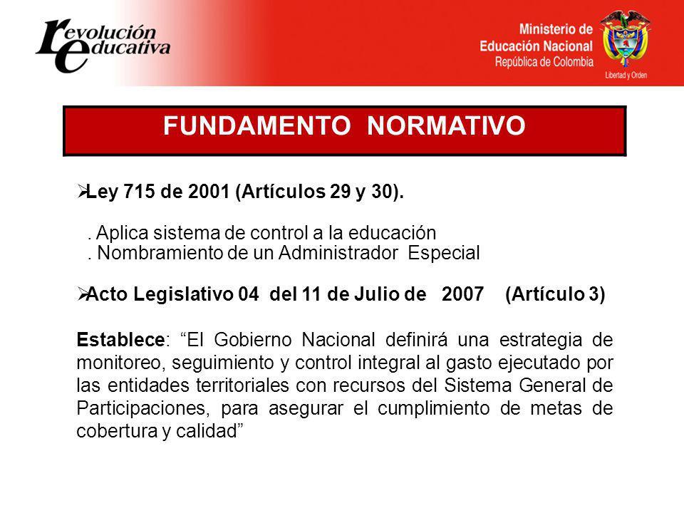 FUNDAMENTO NORMATIVO Ley 715 de 2001 (Artículos 29 y 30).