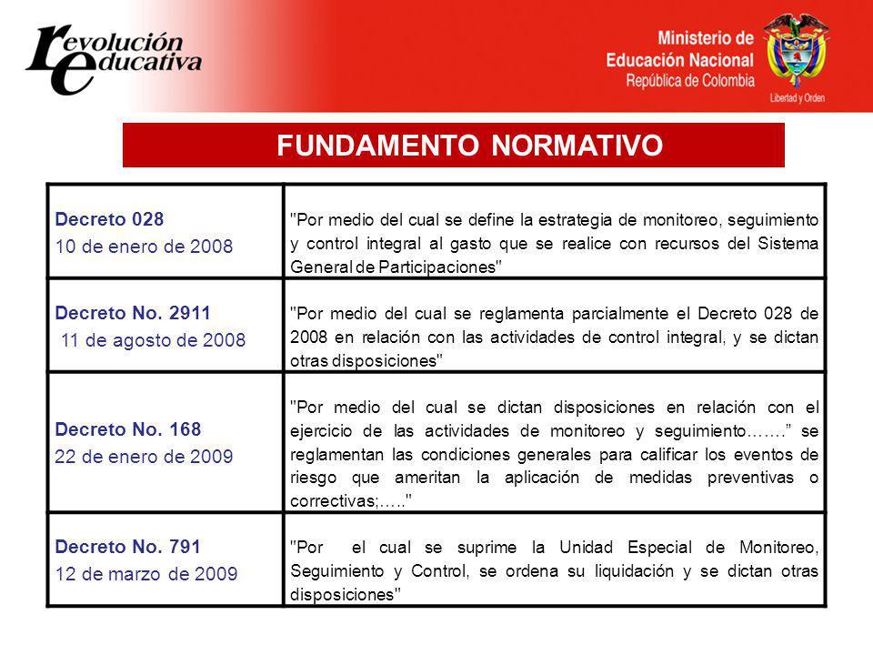 FUNDAMENTO NORMATIVO Decreto 028 10 de enero de 2008 Decreto No. 2911