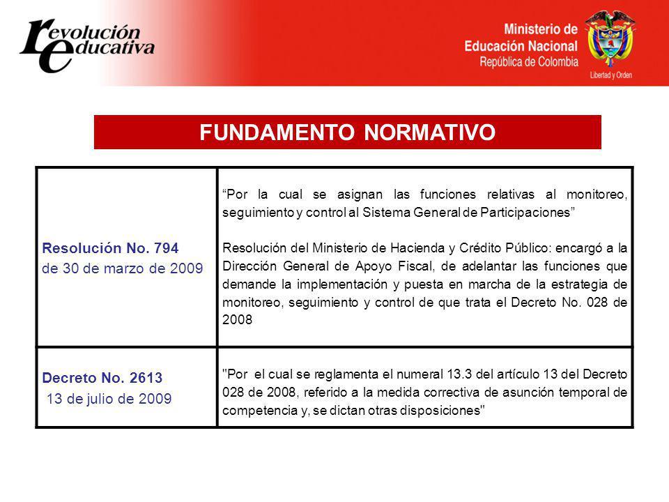FUNDAMENTO NORMATIVO Resolución No. 794 de 30 de marzo de 2009