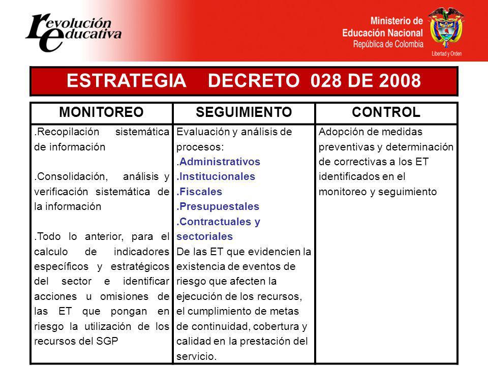 ESTRATEGIA DECRETO 028 DE 2008 MONITOREO SEGUIMIENTO CONTROL