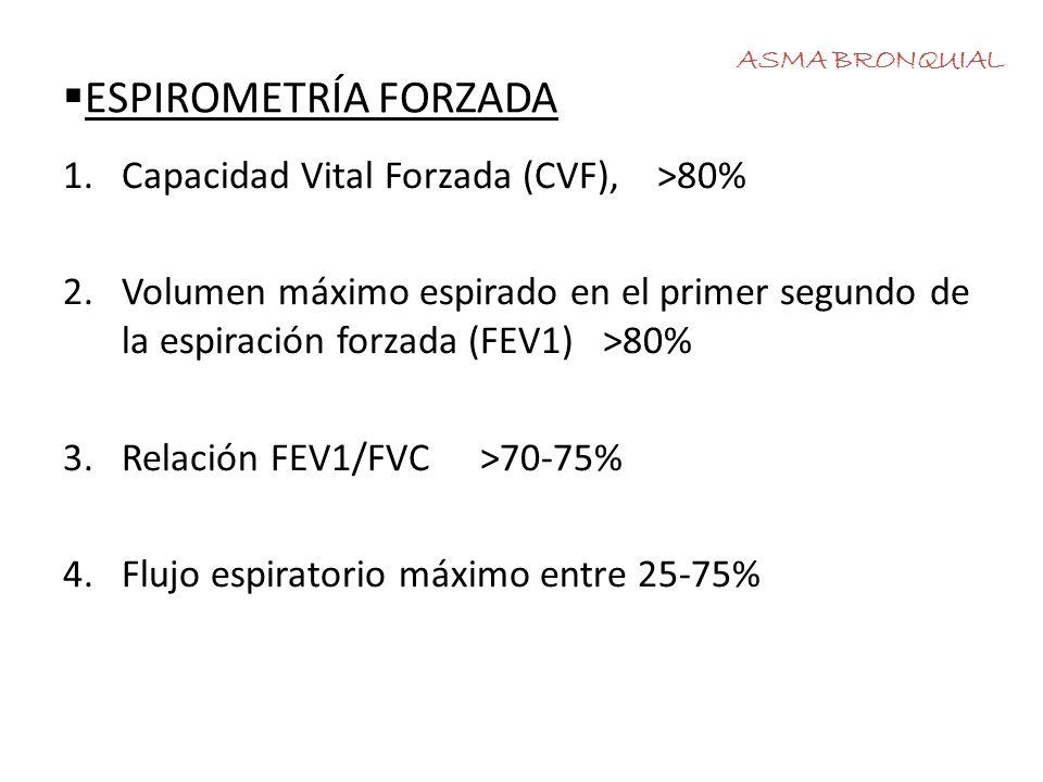 ESPIROMETRÍA FORZADA Capacidad Vital Forzada (CVF), >80%