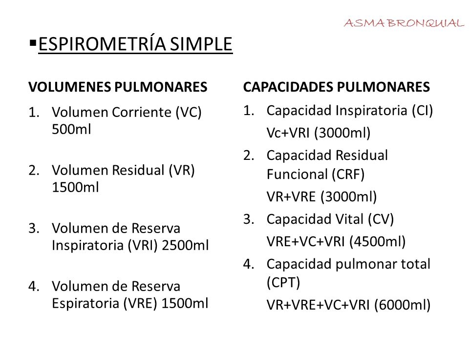 ESPIROMETRÍA SIMPLE CAPACIDADES PULMONARES VOLUMENES PULMONARES