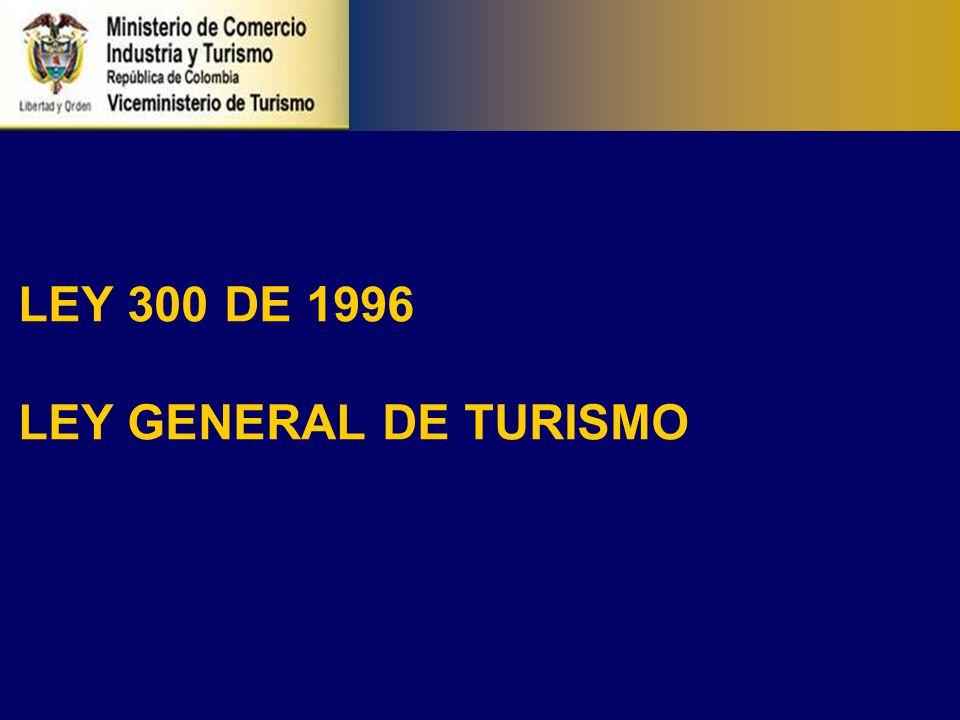INDUSTRIA TURÍSTICA (Art.1)