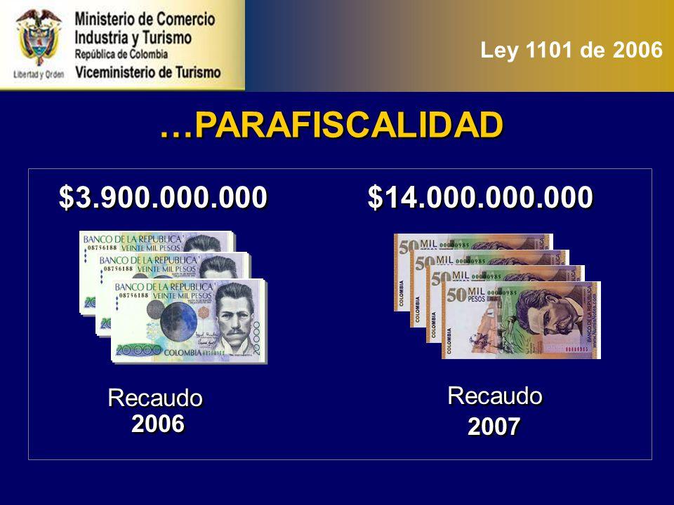 IMPUESTO AL TURISMO USD $ 5 USD $ 10 USD $ 15