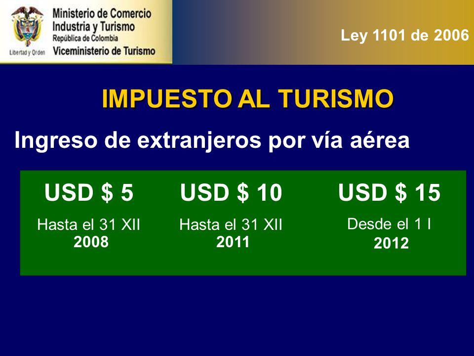 …IMPUESTO AL TURISMO Ley 1101 de 2006 USD$ 21.000.000 USD$ 12.000.000
