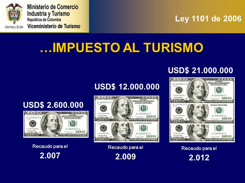 Ley 1101 de 2006 OTROS RECURSOS. Recursos de la explotación de los activos de la extinta Corporación Nacional de Turismo.