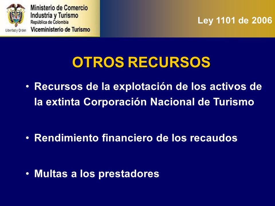TOTAL RECURSOS DE LA LEY