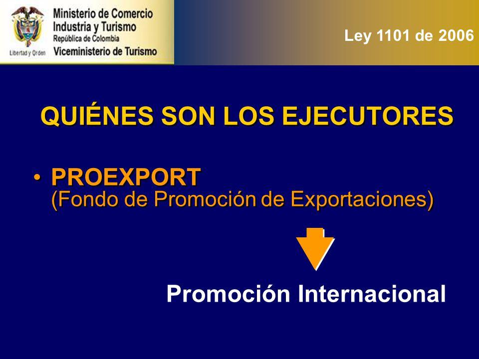 …QUIÉNES SON LOS EJECUTORES Promoción Nacional y Competitividad