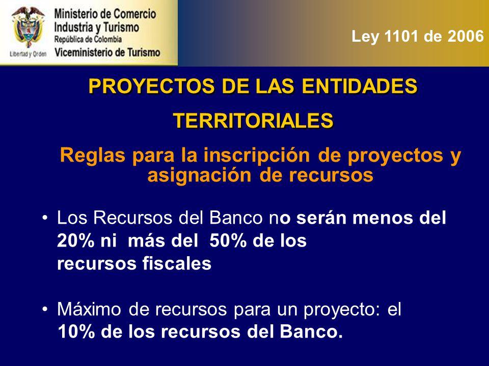 …PROYECTOS DE LAS ENTIDADES TERRITORIALES