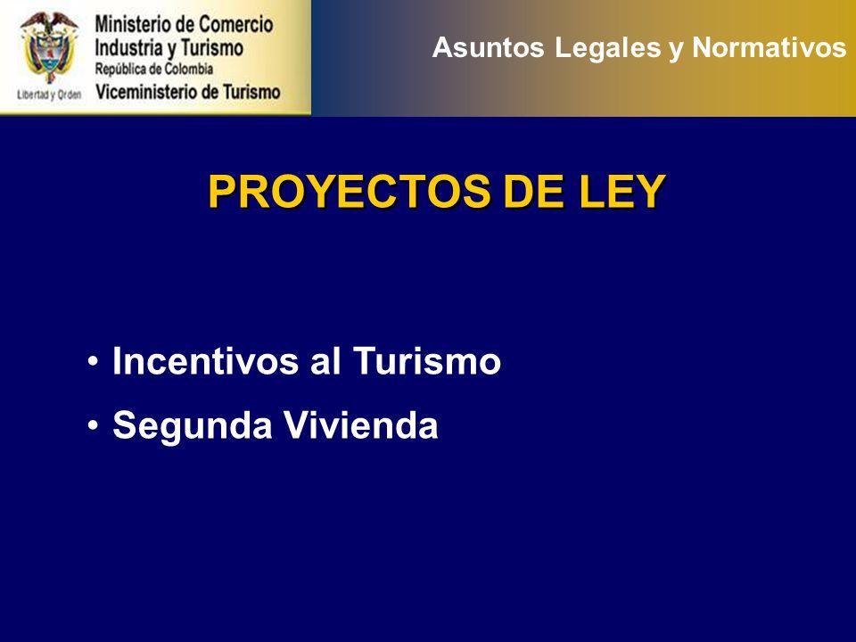 RECURSOS PARA INVERSIÓN 2008