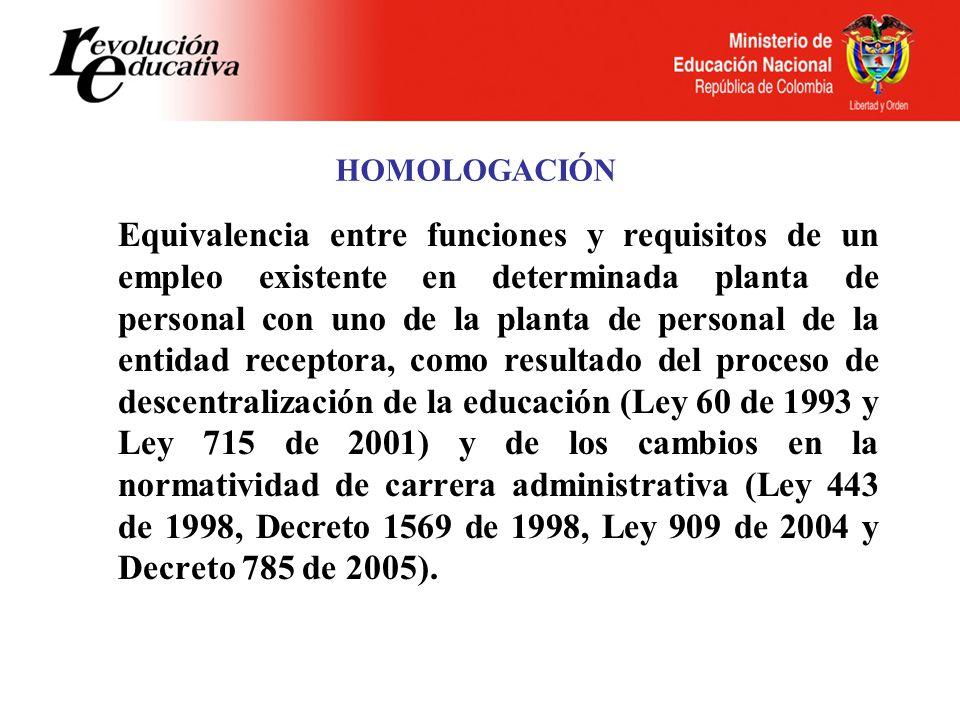 HOMOLOGACIÓN