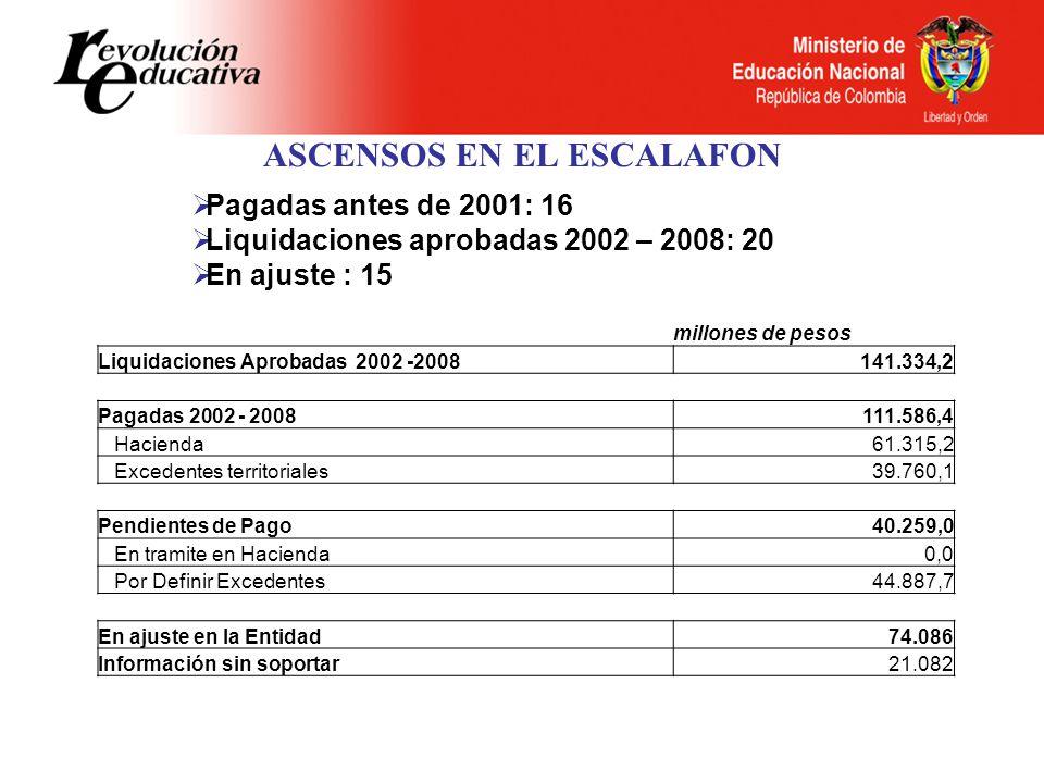 ASCENSOS EN EL ESCALAFON