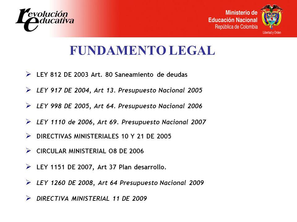 FUNDAMENTO LEGAL LEY 812 DE 2003 Art. 80 Saneamiento de deudas