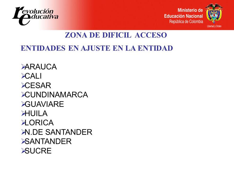 ZONA DE DIFICIL ACCESO ENTIDADES EN AJUSTE EN LA ENTIDAD. ARAUCA. CALI. CESAR. CUNDINAMARCA. GUAVIARE.