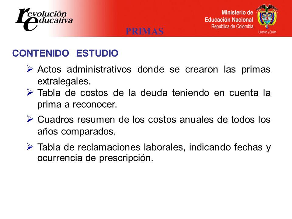 PRIMAS CONTENIDO ESTUDIO. Actos administrativos donde se crearon las primas extralegales.