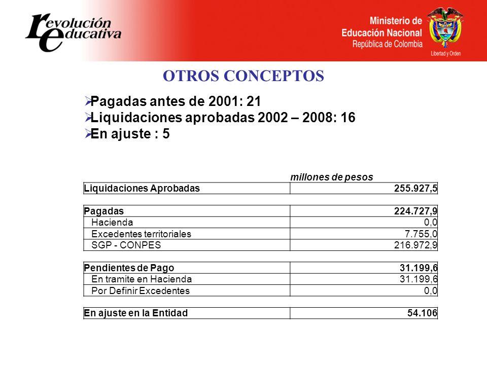 OTROS CONCEPTOS Pagadas antes de 2001: 21