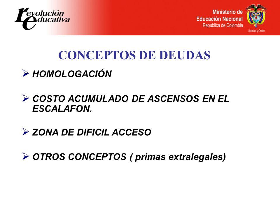 CONCEPTOS DE DEUDAS HOMOLOGACIÓN
