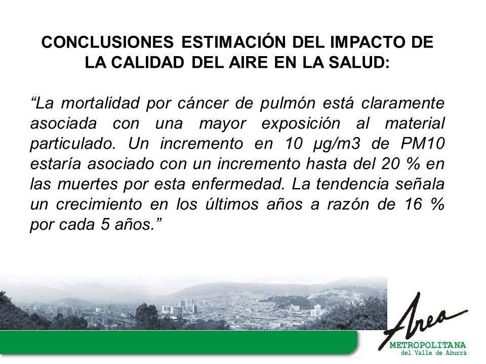 CONCLUSIONES ESTIMACIÓN DEL IMPACTO DE LA CALIDAD DEL AIRE EN LA SALUD: