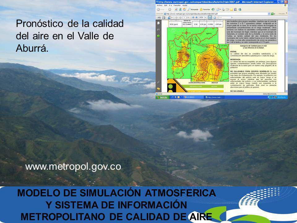 Pronóstico de la calidad del aire en el Valle de Aburrá.