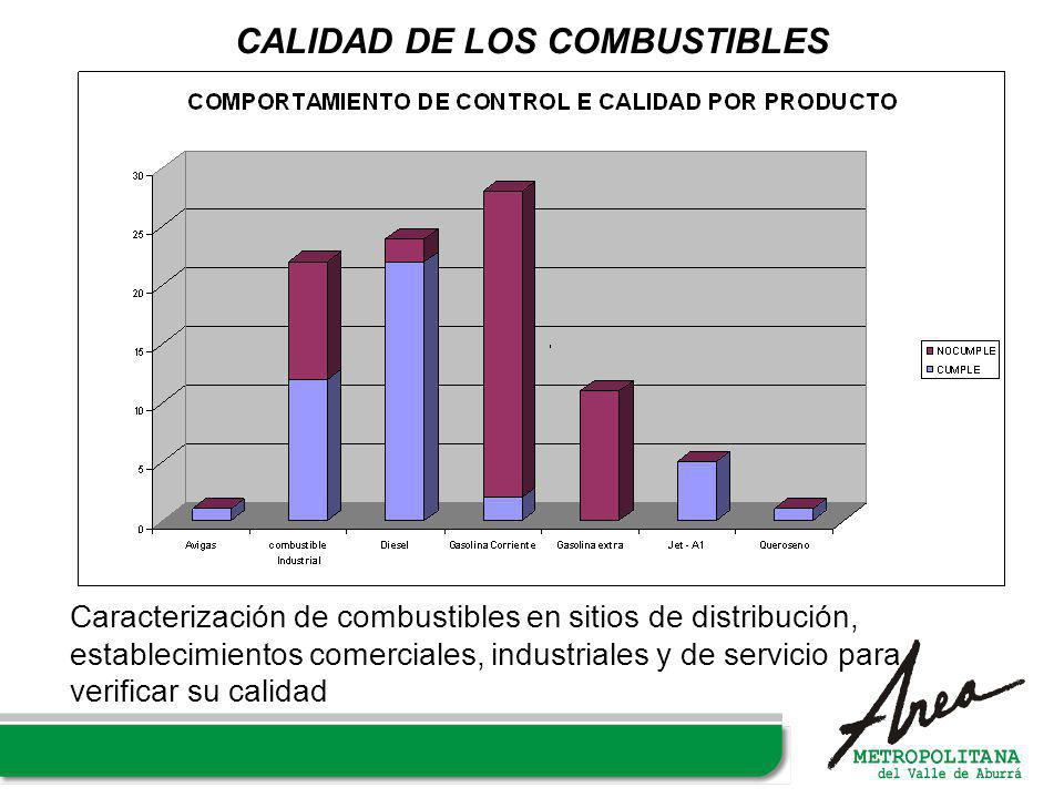 CALIDAD DE LOS COMBUSTIBLES