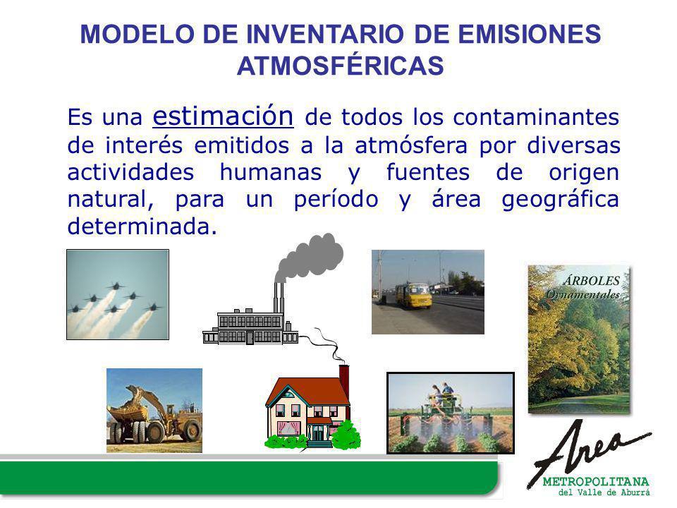 MODELO DE INVENTARIO DE EMISIONES ATMOSFÉRICAS