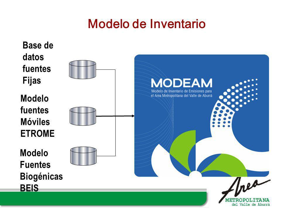 Modelo de Inventario Base de datos fuentes Fijas