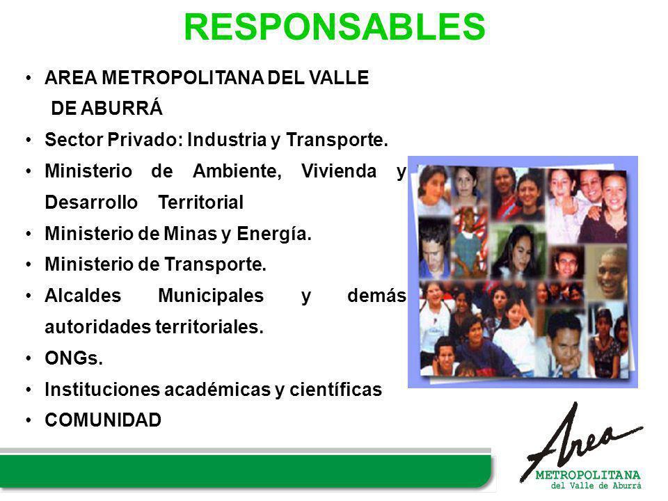 RESPONSABLES AREA METROPOLITANA DEL VALLE DE ABURRÁ