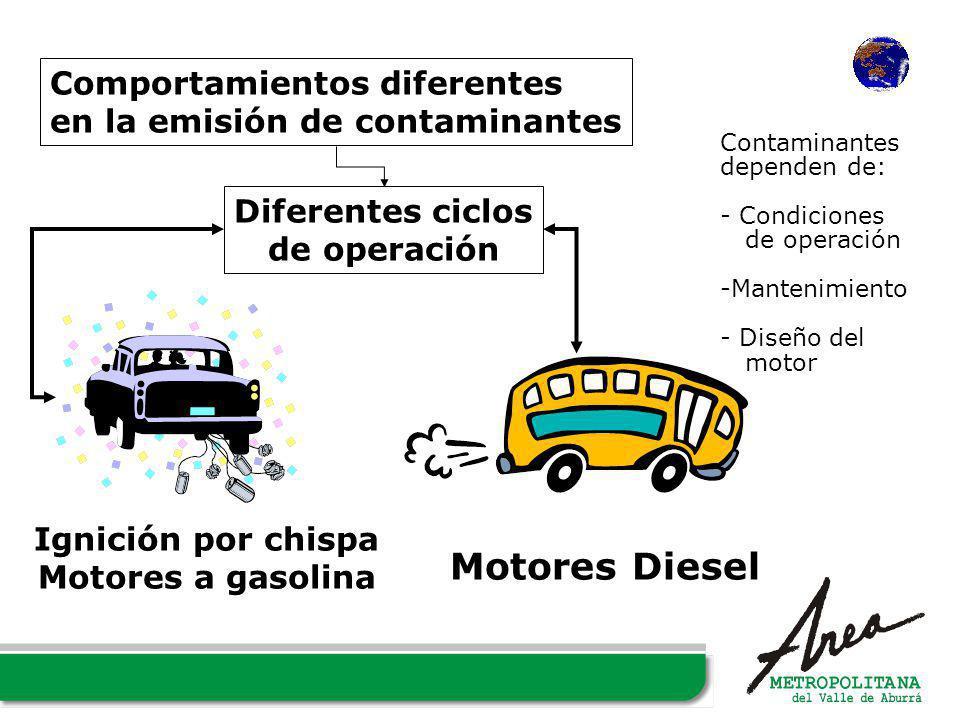 Motores Diesel Comportamientos diferentes