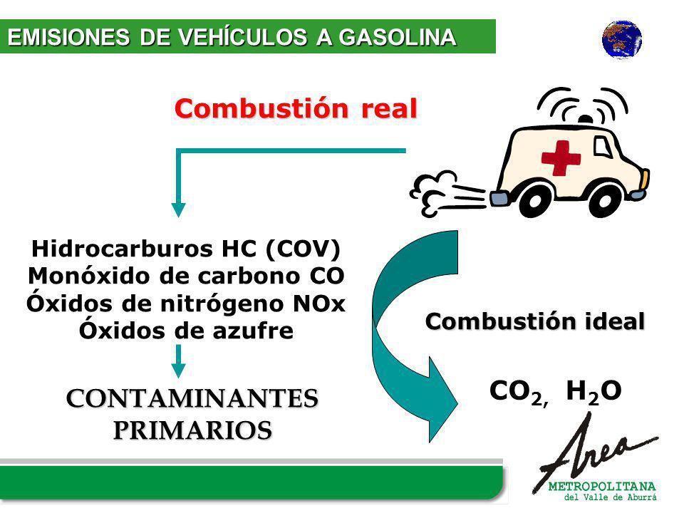 Hidrocarburos HC (COV) Óxidos de nitrógeno NOx