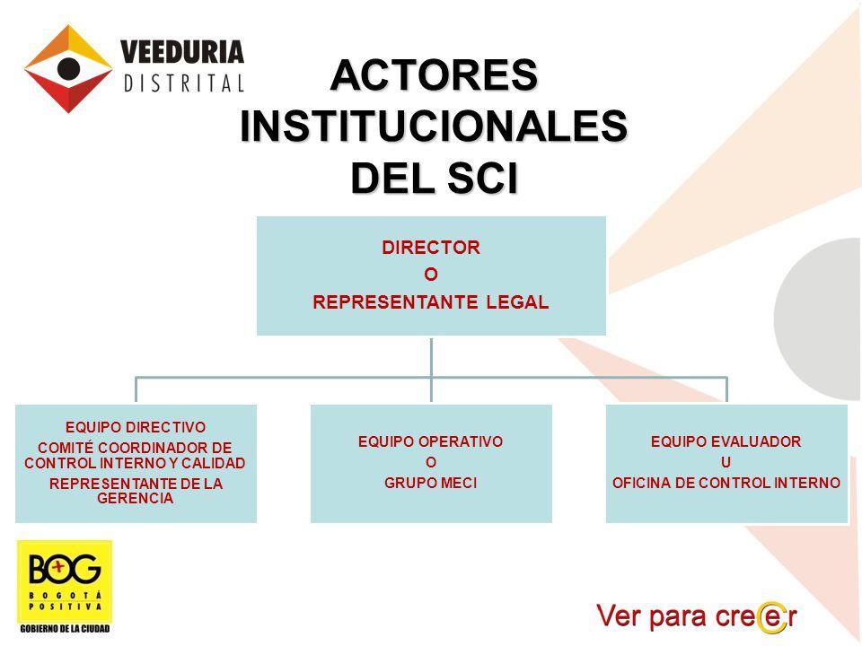 ACTORES INSTITUCIONALES DEL SCI
