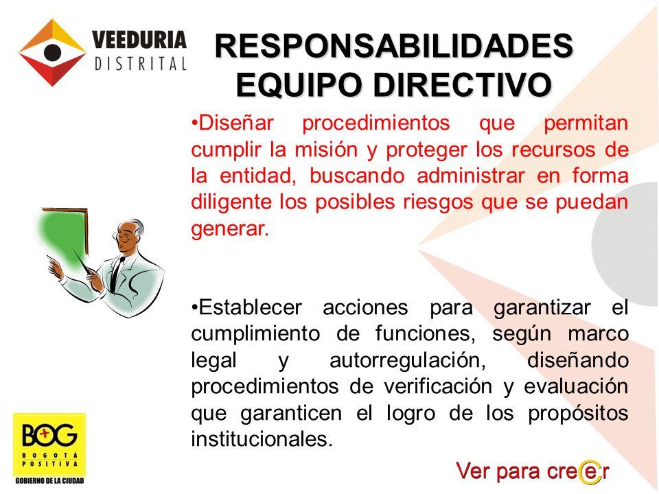 RESPONSABILIDADES EQUIPO DIRECTIVO