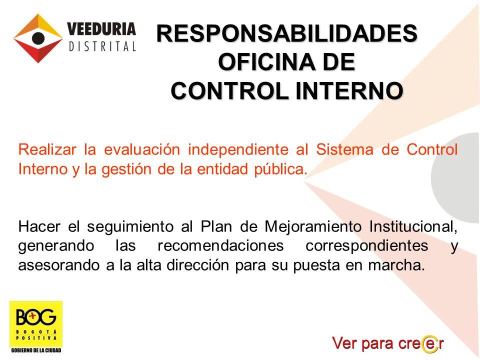 RESPONSABILIDADES OFICINA DE CONTROL INTERNO