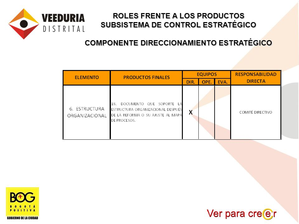 ROLES FRENTE A LOS PRODUCTOS SUBSISTEMA DE CONTROL ESTRATÉGICO