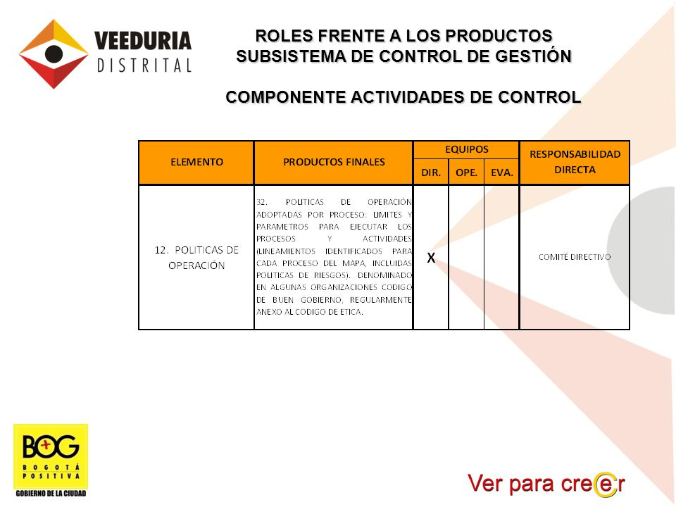 ROLES FRENTE A LOS PRODUCTOS SUBSISTEMA DE CONTROL DE GESTIÓN
