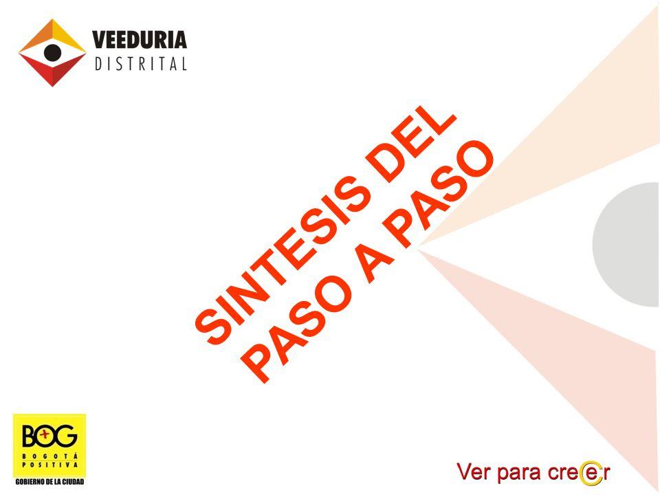 SINTESIS DEL PASO A PASO