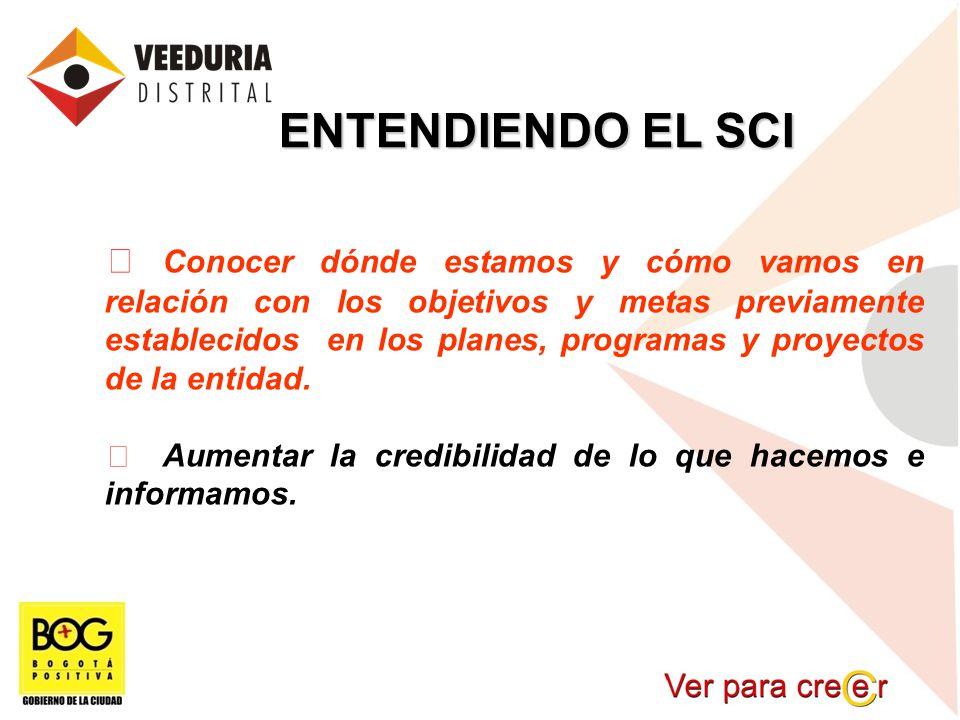 ENTENDIENDO EL SCI