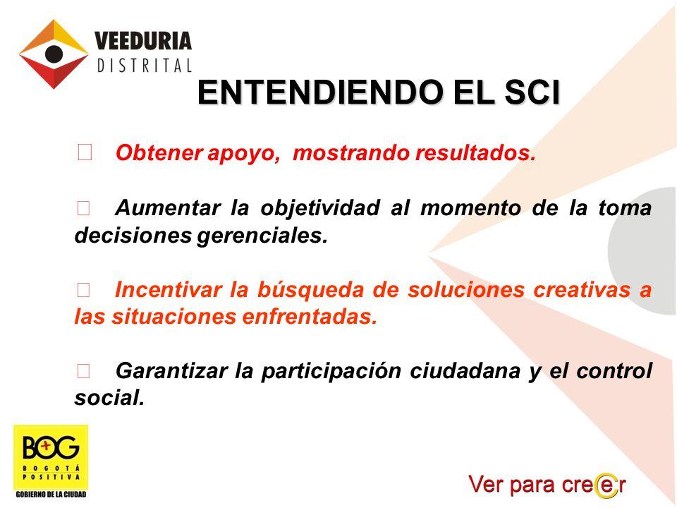 ENTENDIENDO EL SCI  Obtener apoyo, mostrando resultados.