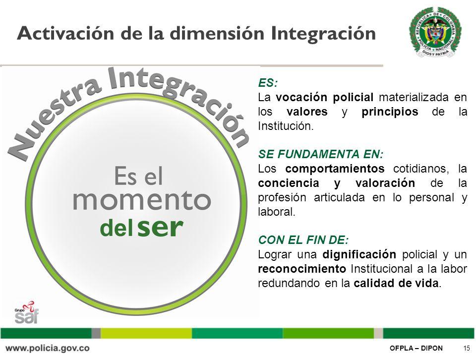 Activación de la dimensión Integración