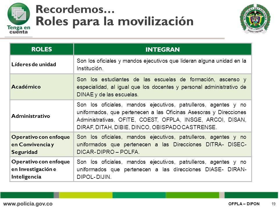 Roles para la movilización