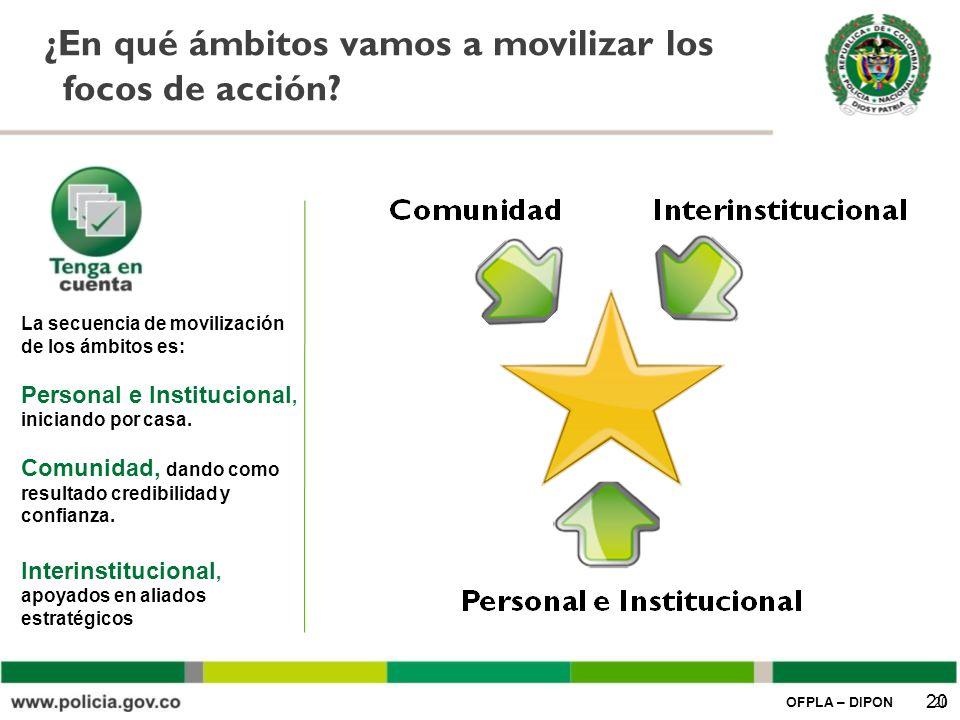 ¿En qué ámbitos vamos a movilizar los focos de acción