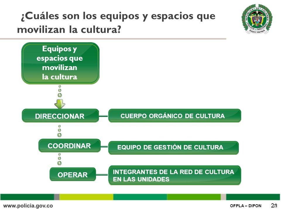 ¿Cuáles son los equipos y espacios que movilizan la cultura