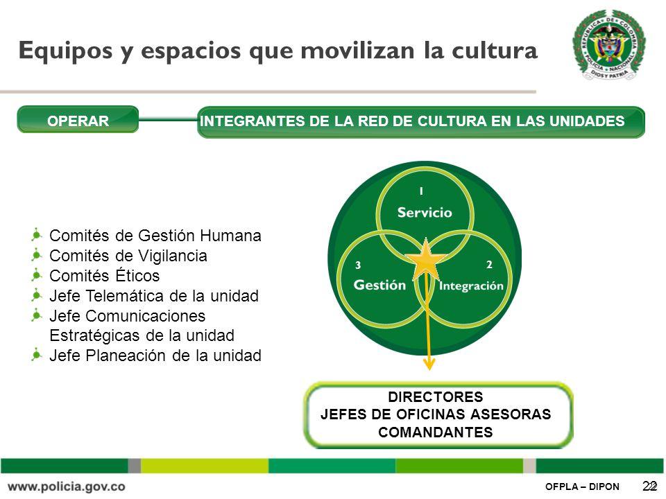 JEFES DE OFICINAS ASESORAS