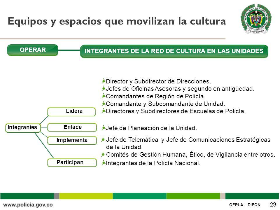 Equipos y espacios que movilizan la cultura